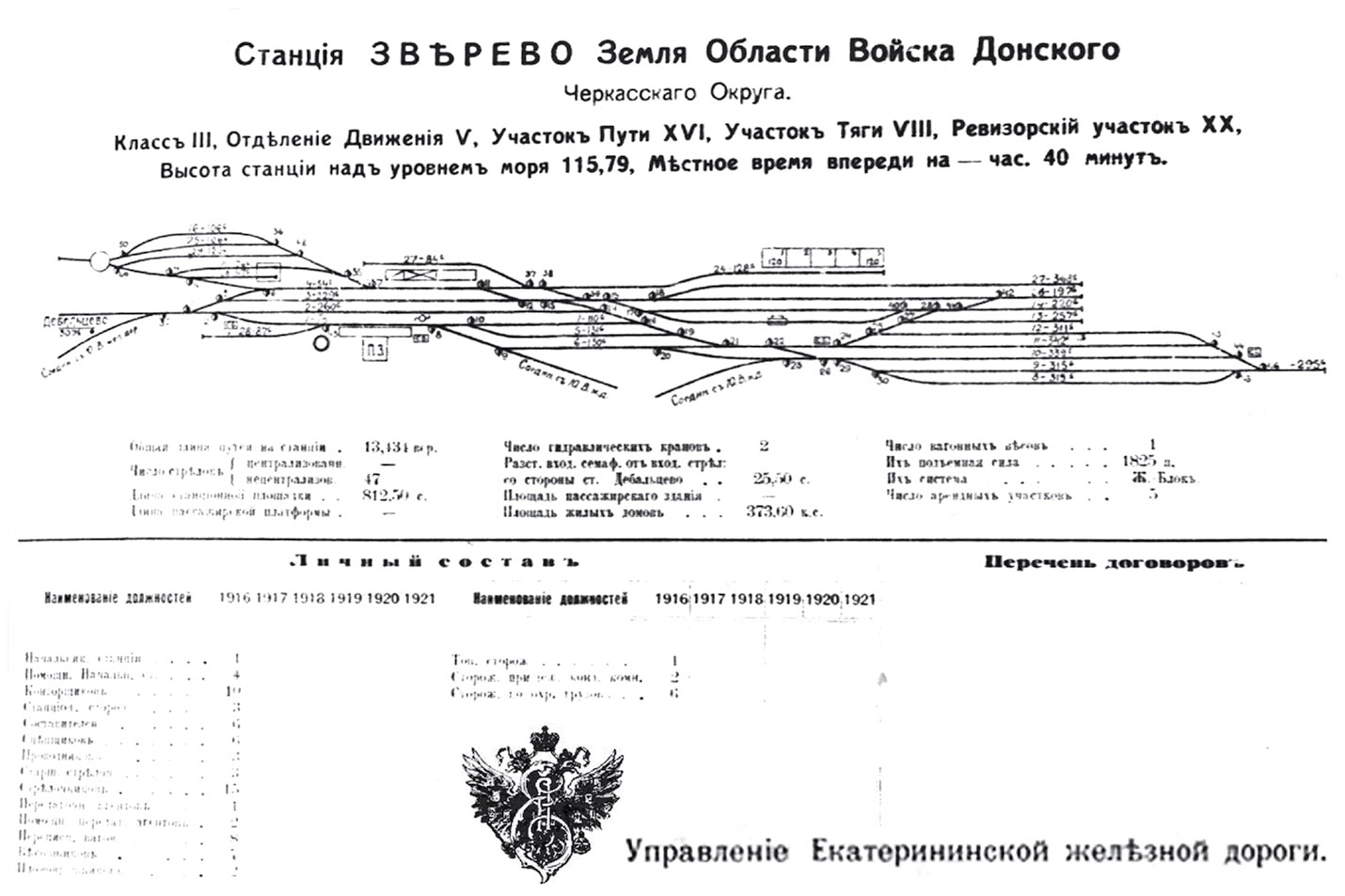 Схема станции Зверево Екатерининской ЖД. 1916 год